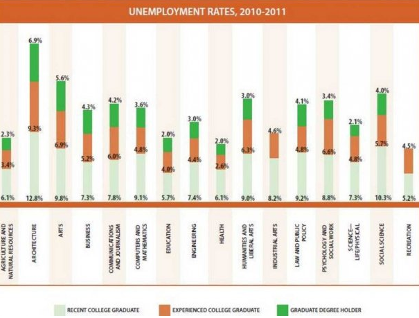 UNEMPLOYMENT RATES danika mcclure